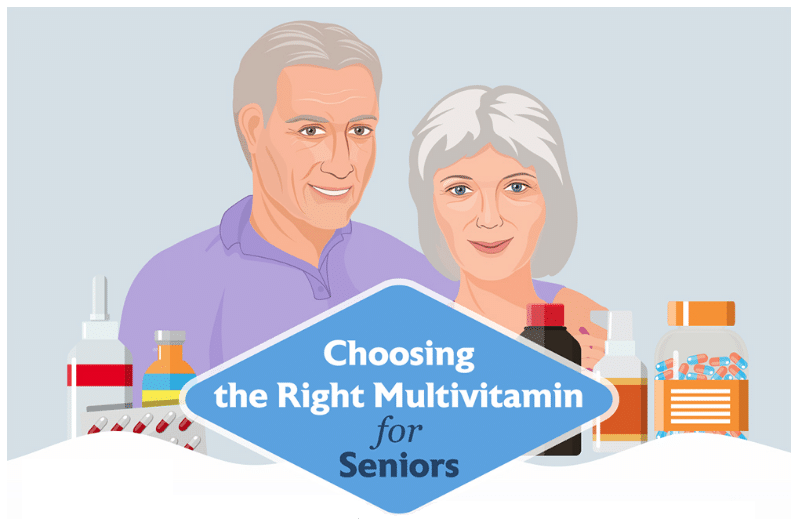 Best and Worst Multivitamins for Seniors