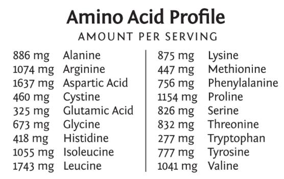 amino-acid-profile-of-sunwarrior