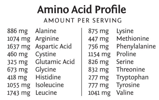 amino-acid-profile-of-sunwarrior
